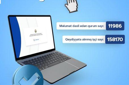 """""""İcaze.e-gov.az""""-da ilk gündə 11 min 986  qurumun 158 min 170 əməkdaşının icazəsi təsdiqlənib-RƏSMİ"""